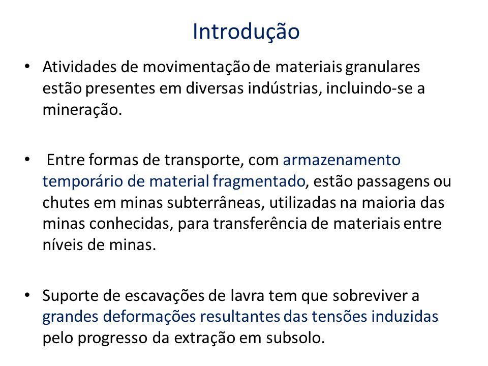 Introdução Atividades de movimentação de materiais granulares estão presentes em diversas indústrias, incluindo-se a mineração. Entre formas de transp