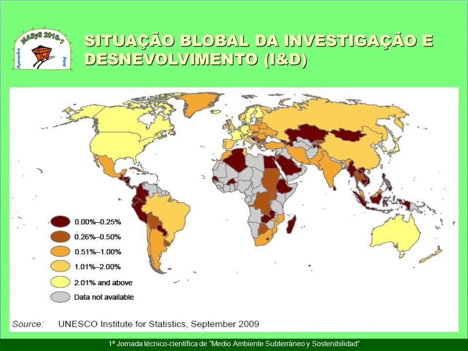 SITUAÇÃO BLOBAL DA INVESTIGAÇÃO E DESNEVOLVIMENTO (I&D)