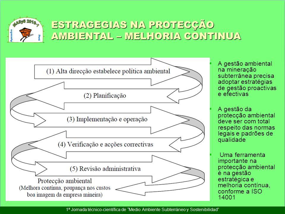 A gestão ambiental na mineração subterrânea precisa adoptar estratégias de gestão proactivas e efectivas A gestão da protecção ambiental deve ser com