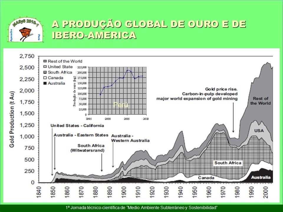 os maiores consumidores dos produtos minerais são os países desenvolvidos (EUA e EU), com valores per capita de 10 kg de Alumínio, Cobre e Zinco e 1 kg de Níquel; contra consumos inferiores a 0,5 kg em países não desenvolvidos CONSUMO PER CAPITA DE METAIS