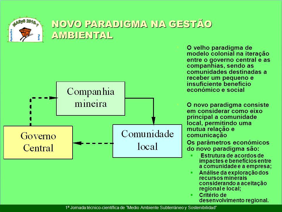 O velho paradigma de modelo colonial na iteração entre o governo central e as companhias, sendo as comunidades destinadas a receber um pequeno e insuf