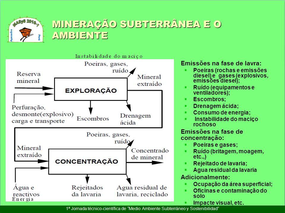 EXEMPLO DO ÍNDICE DE SUSTENTABILIDADE GEOTÉCNICA NA MINA DE PANASQUEIRA DE PROTUGAL