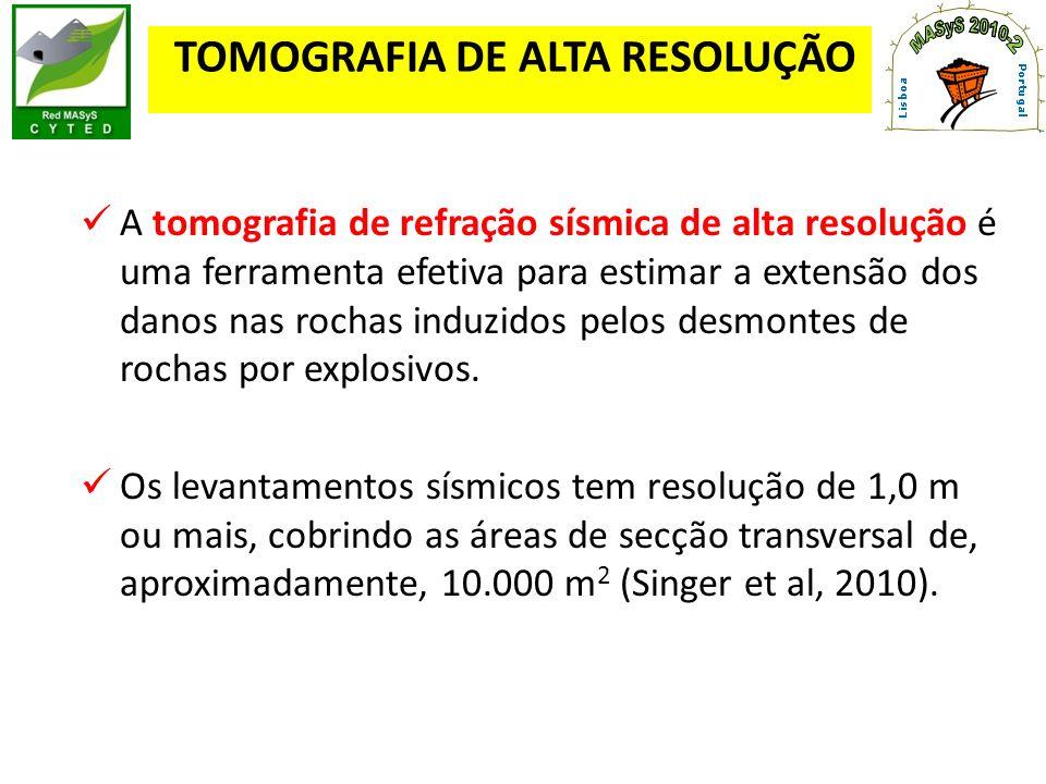 TOMOGRAFIA DE ALTA RESOLUÇÃO A tomografia de refração sísmica de alta resolução é uma ferramenta efetiva para estimar a extensão dos danos nas rochas