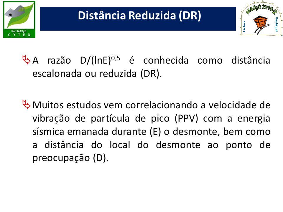 Distância Reduzida (DR) A razão D/(lnE) 0,5 é conhecida como distância escalonada ou reduzida (DR). Muitos estudos vem correlacionando a velocidade de
