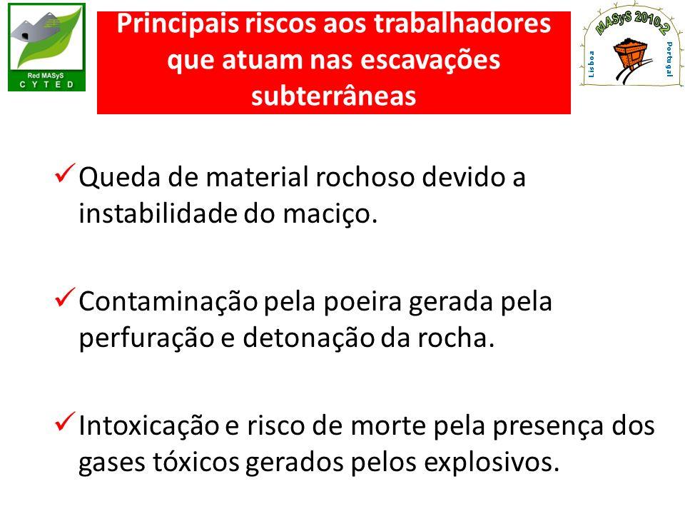 Principais riscos aos trabalhadores que atuam nas escavações subterrâneas Queda de material rochoso devido a instabilidade do maciço. Contaminação pel