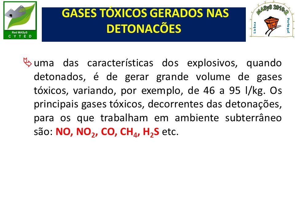 GASES TÓXICOS GERADOS NAS DETONACÕES uma das características dos explosivos, quando detonados, é de gerar grande volume de gases tóxicos, variando, po