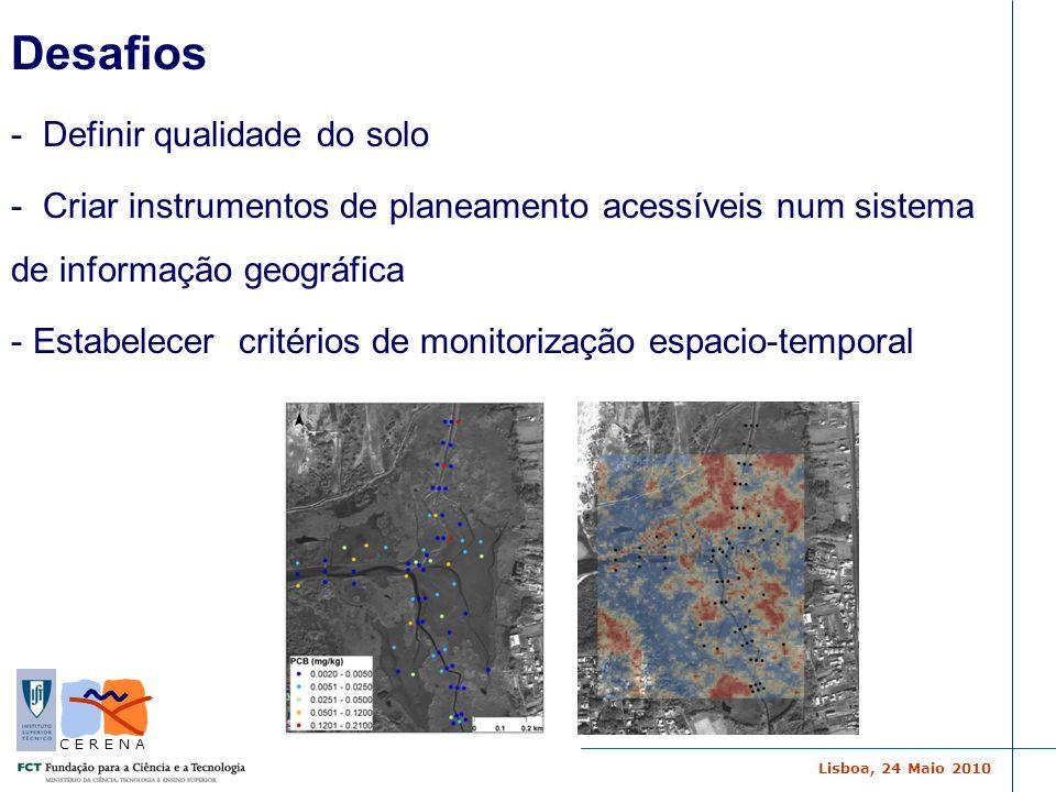 Lisboa, 24 Maio 2010 C E R E N A Desafios - Definir qualidade do solo - Criar instrumentos de planeamento acessíveis num sistema de informação geográf