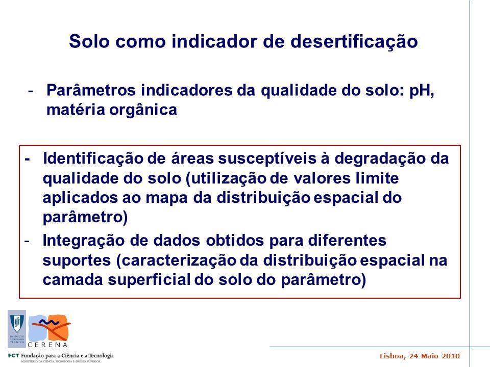 Lisboa, 24 Maio 2010 C E R E N A Solo como indicador de desertificação -Parâmetros indicadores da qualidade do solo: pH, matéria orgânica - Identifica