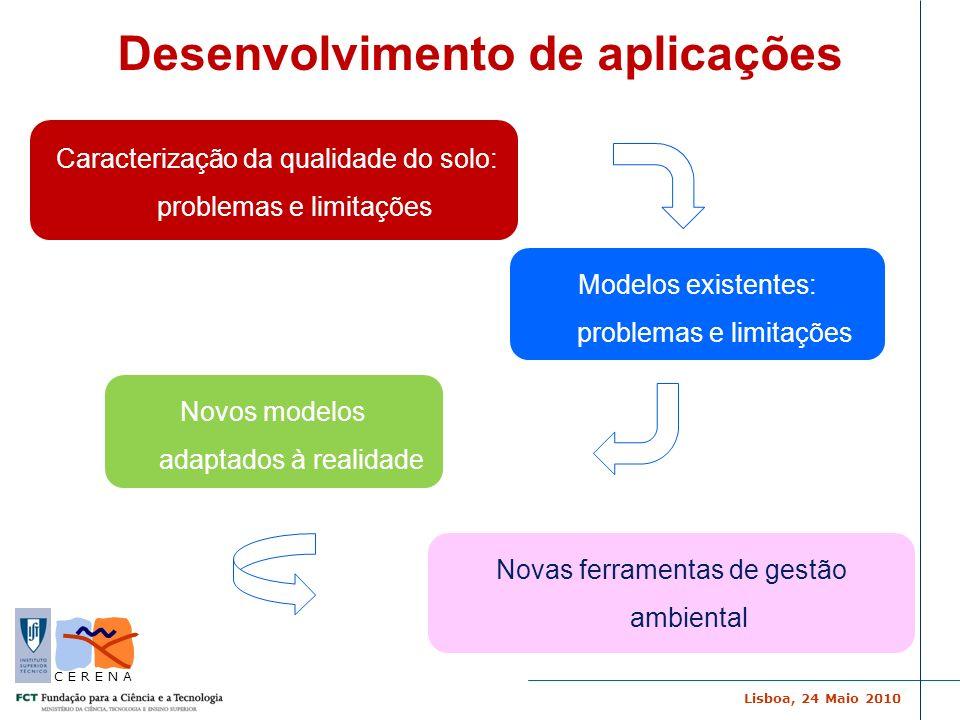 Lisboa, 24 Maio 2010 C E R E N A Desenvolvimento de aplicações Caracterização da qualidade do solo: problemas e limitações Modelos existentes: problem