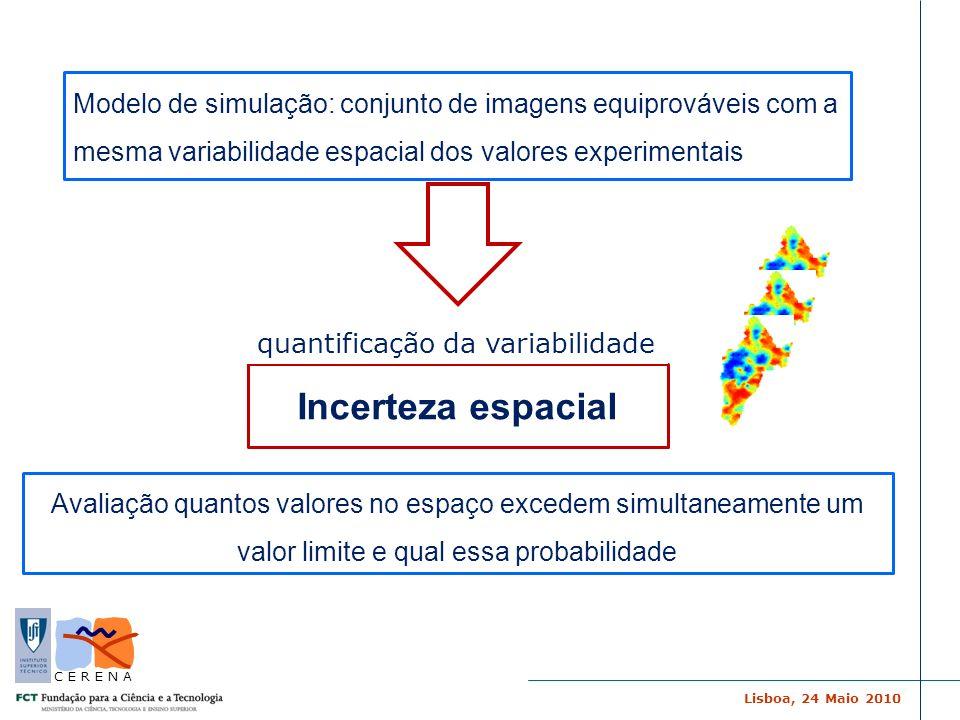 Lisboa, 24 Maio 2010 C E R E N A Incerteza espacial Modelo de simulação: conjunto de imagens equiprováveis com a mesma variabilidade espacial dos valo