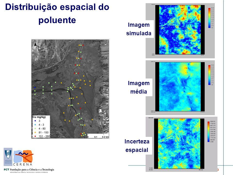 Lisboa, 24 Maio 2010 C E R E N A Distribuição espacial do poluente Imagem simulada Imagem média Incerteza espacial