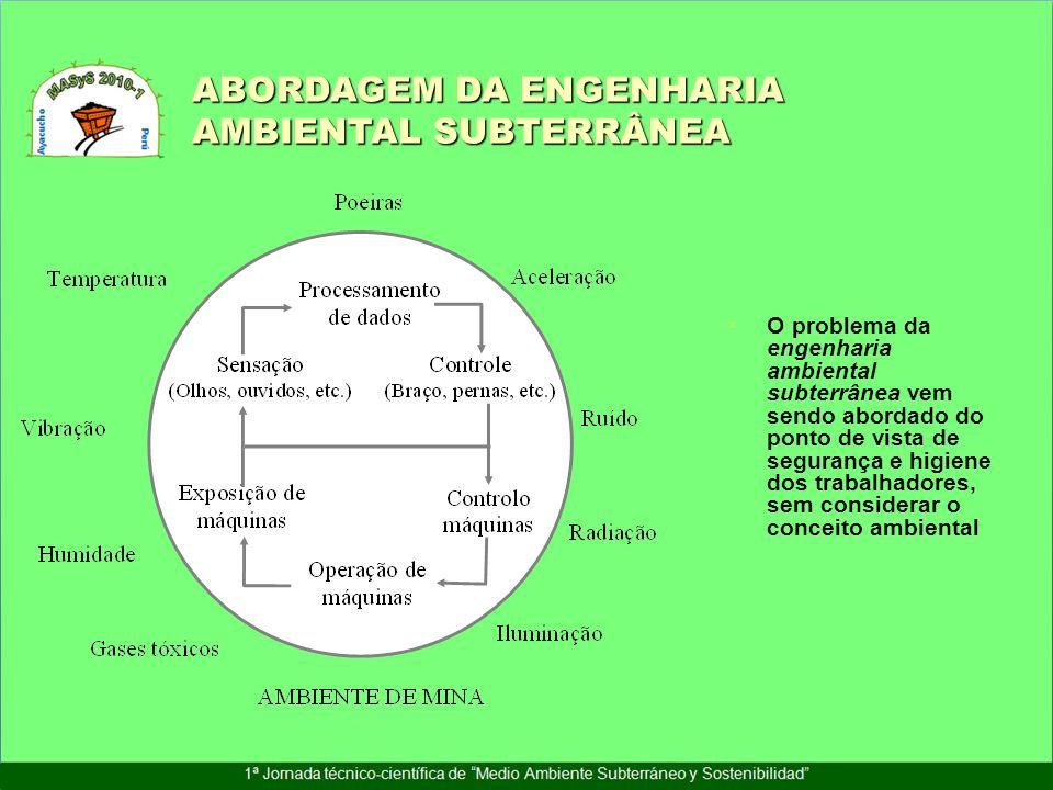 O problema da engenharia ambiental subterrânea vem sendo abordado do ponto de vista de segurança e higiene dos trabalhadores, sem considerar o conceit
