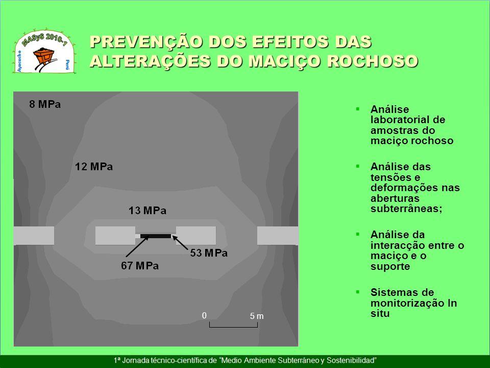 Análise laboratorial de amostras do maciço rochoso Análise das tensões e deformações nas aberturas subterrâneas; Análise da interacção entre o maciço