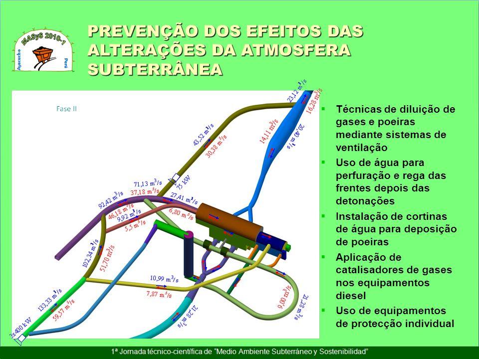 PREVENÇÃO DOS EFEITOS DAS ALTERAÇÕES DA ATMOSFERA SUBTERRÂNEA Técnicas de diluição de gases e poeiras mediante sistemas de ventilação Uso de água para