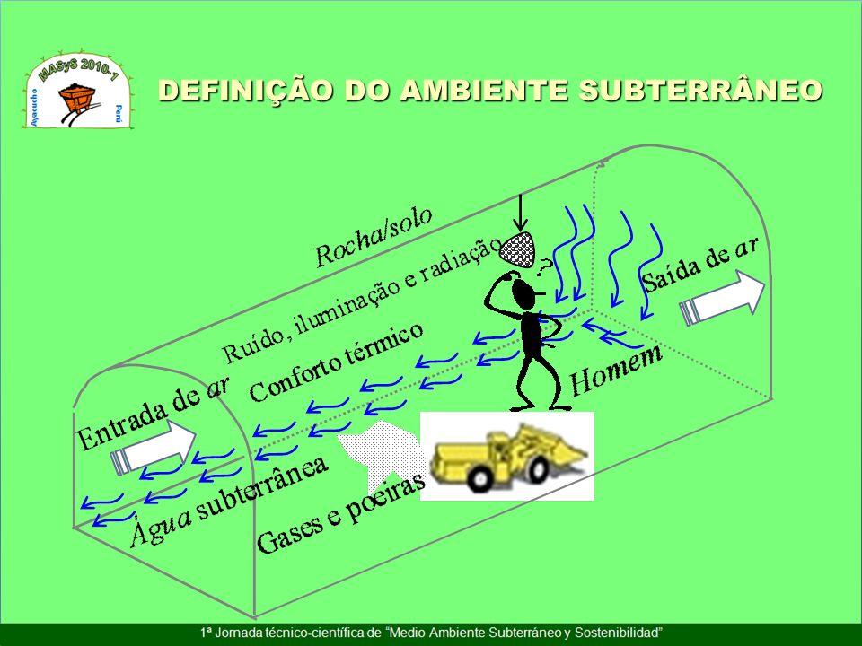 DEFINIÇÃO DO AMBIENTE SUBTERRÂNEO