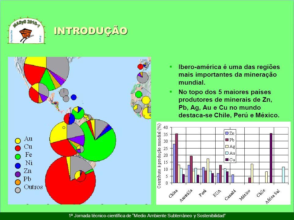 1ª Jornada técnico-científica de Medio Ambiente Subterráneo y Sostenibilidad INTRODUÇÃO Ibero-américa é uma das regiões mais importantes da mineração
