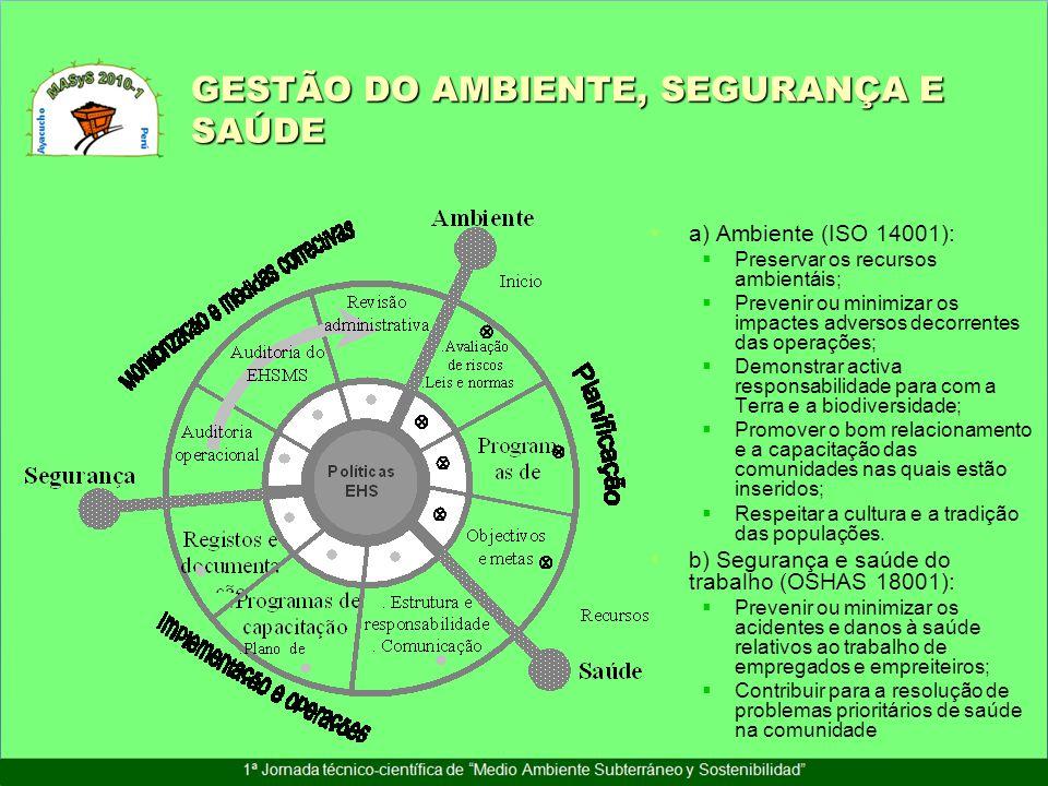 a) Ambiente (ISO 14001): Preservar os recursos ambientáis; Prevenir ou minimizar os impactes adversos decorrentes das operações; Demonstrar activa res