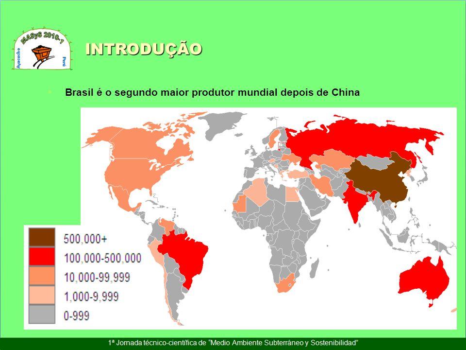 INTRODUÇÃO Produção mundial de Cu, Au, Fe, Pb, Zn, Ni, Pt e diamante : 4100 Mt Método Subterrâneo: 615 Mt (16% do total mundial).