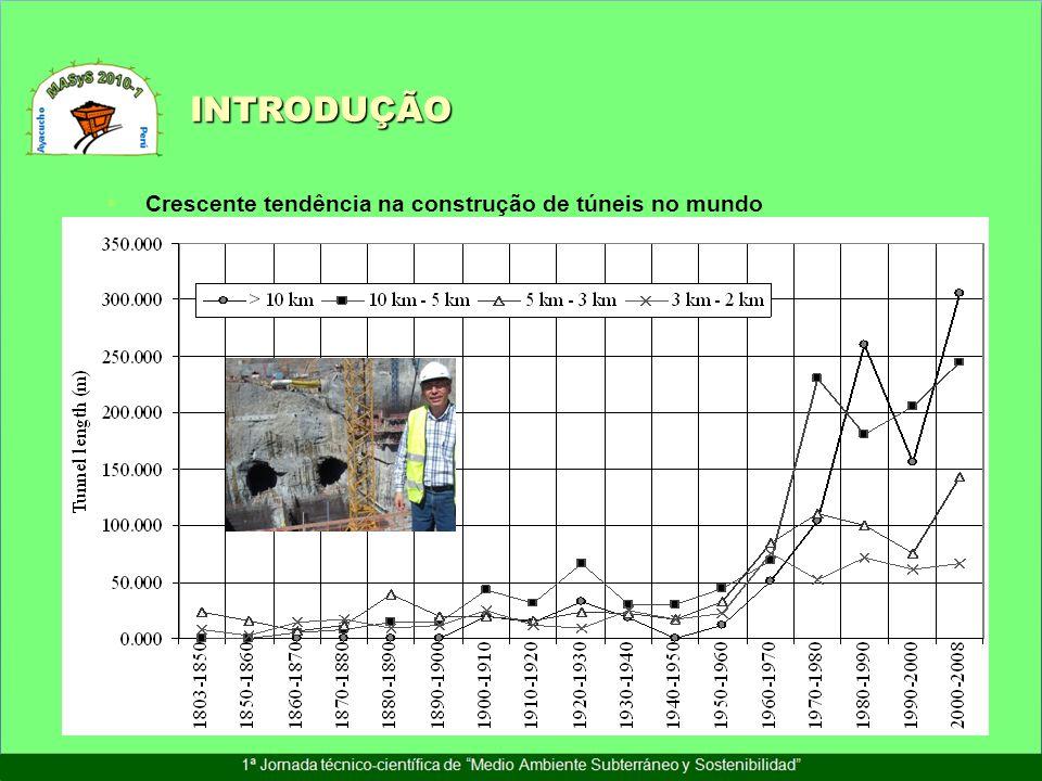 INTRODUÇÃO Túneis Ibero-americanos