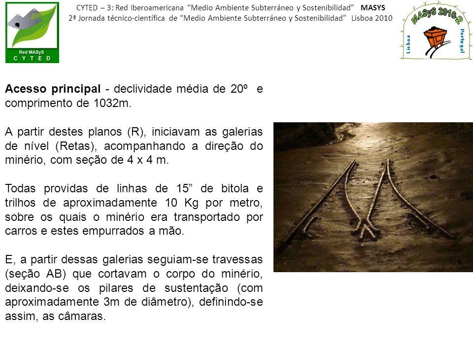 Acesso principal - declividade média de 20º e comprimento de 1032m. A partir destes planos (R), iniciavam as galerias de nível (Retas), acompanhando a