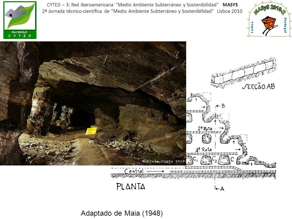 Adaptado de Maia (1948) CYTED – 3: Red Iberoamericana Medio Ambiente Subterráneo y Sostenibilidad MASYS 2ª Jornada técnico-científica de Medio Ambient