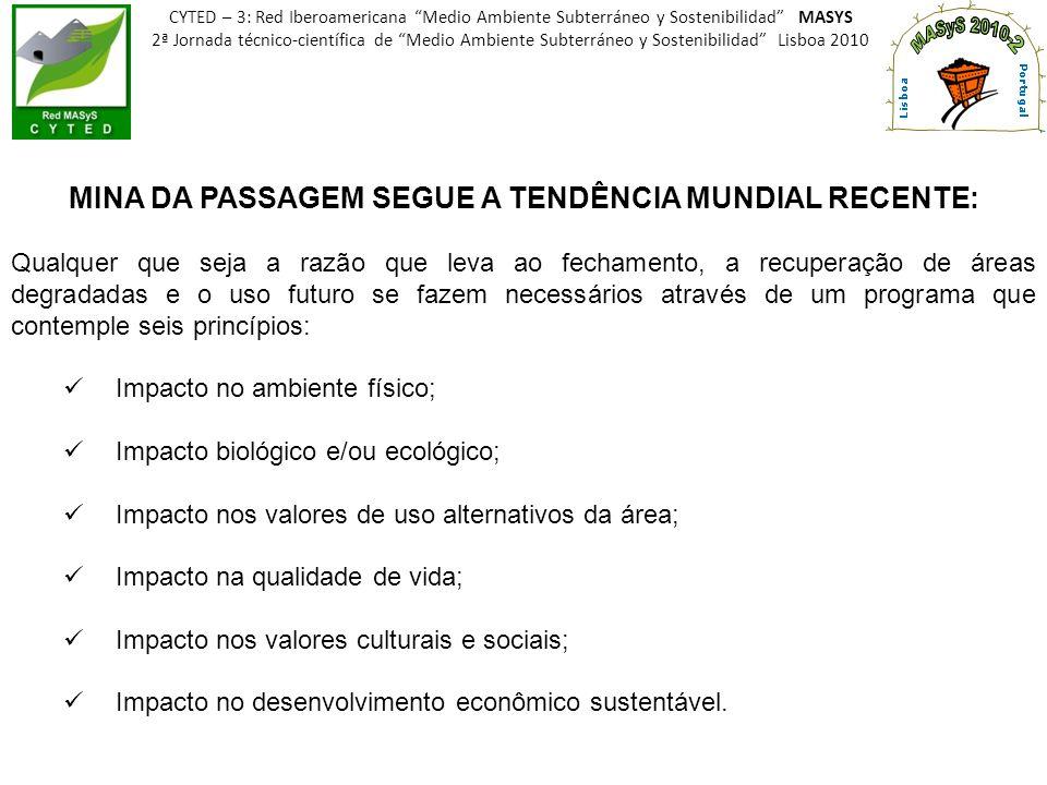 CYTED – 3: Red Iberoamericana Medio Ambiente Subterráneo y Sostenibilidad MASYS 2ª Jornada técnico-científica de Medio Ambiente Subterráneo y Sostenibilidad Lisboa 2010