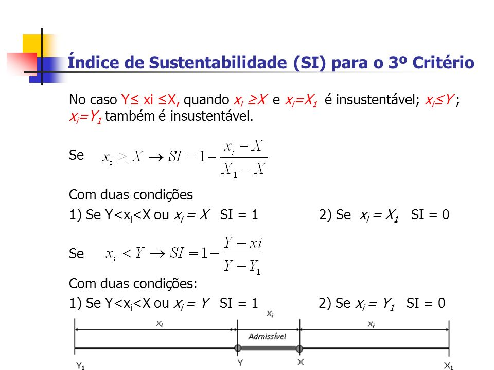 Índice de Sustentabilidade (SI) para o 3º Critério No caso Y xi X, quando x i X e x i =X 1 é insustentável; x i Y ; x i =Y 1 também é insustentável. S