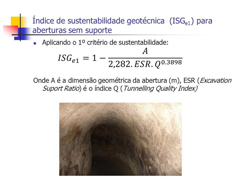 Índice de sustentabilidade geotécnica (ISG e1 ) para aberturas sem suporte Aplicando o 1º critério de sustentabilidade: Onde A é a dimensão geométrica