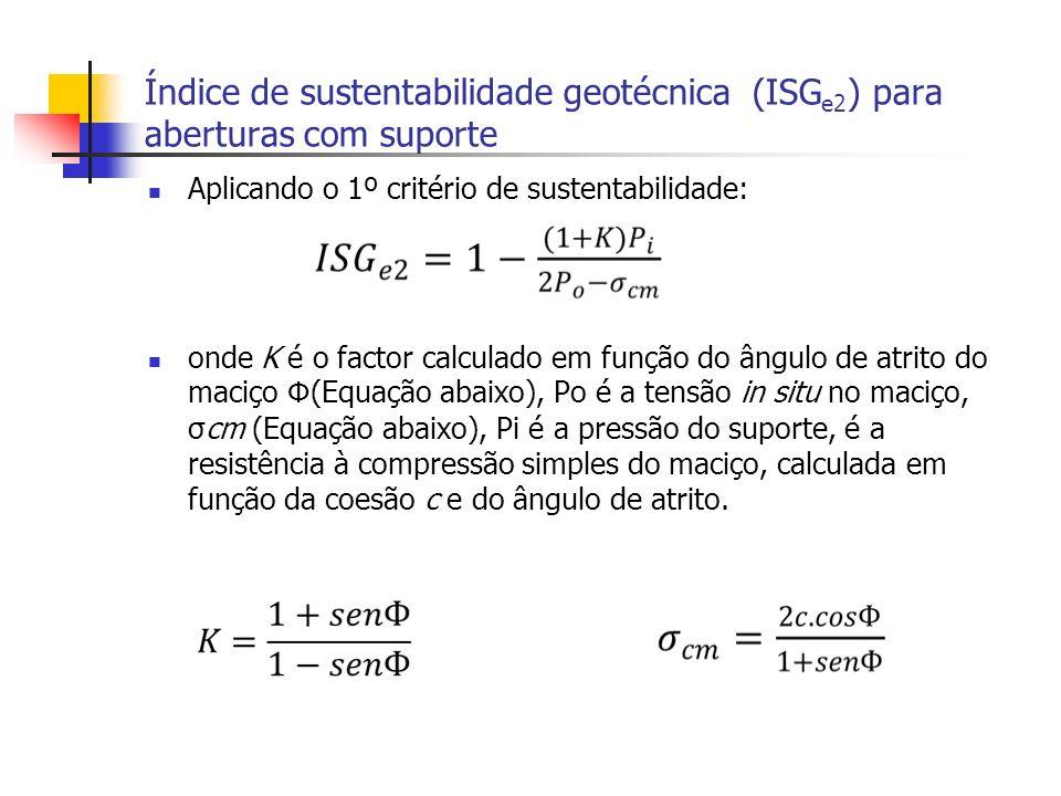 Índice de sustentabilidade geotécnica (ISG e2 ) para aberturas com suporte Aplicando o 1º critério de sustentabilidade: onde K é o factor calculado em