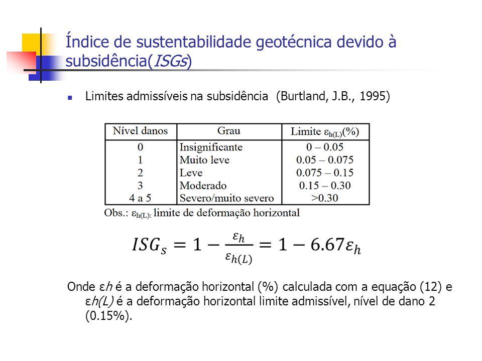 Índice de sustentabilidade geotécnica devido à subsidência(ISGs) Limites admissíveis na subsidência (Burtland, J.B., 1995) Onde εh é a deformação hori