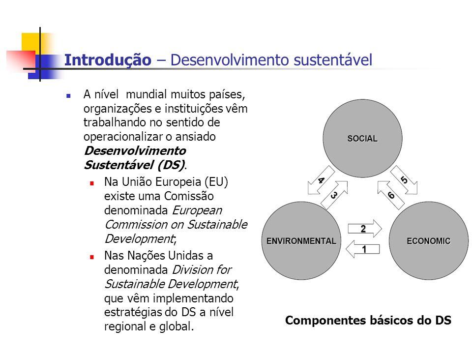 Introdução – Desenvolvimento sustentável A nível mundial muitos países, organizações e instituições vêm trabalhando no sentido de operacionalizar o an