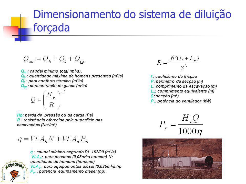 Dimensionamento do sistema de diluição forçada Q mt : caudal mínimo total (m 3 /s), Q h : quantidade máxima de homens presentes (m 3 /s) Q t : para conforto térmico (m 3 /s) Q gp : concentração de gases (m 3 /s) q : caudal mínimo segundo DL 162/90 (m 3 /s) VLA h : para pessoas (0,05m 3 /s.homem) N: quantidade de homens (homens) VLA d : para equipamentos diesel (0,035m 3 /s.hp P m : potência equipamento diesel (hp).