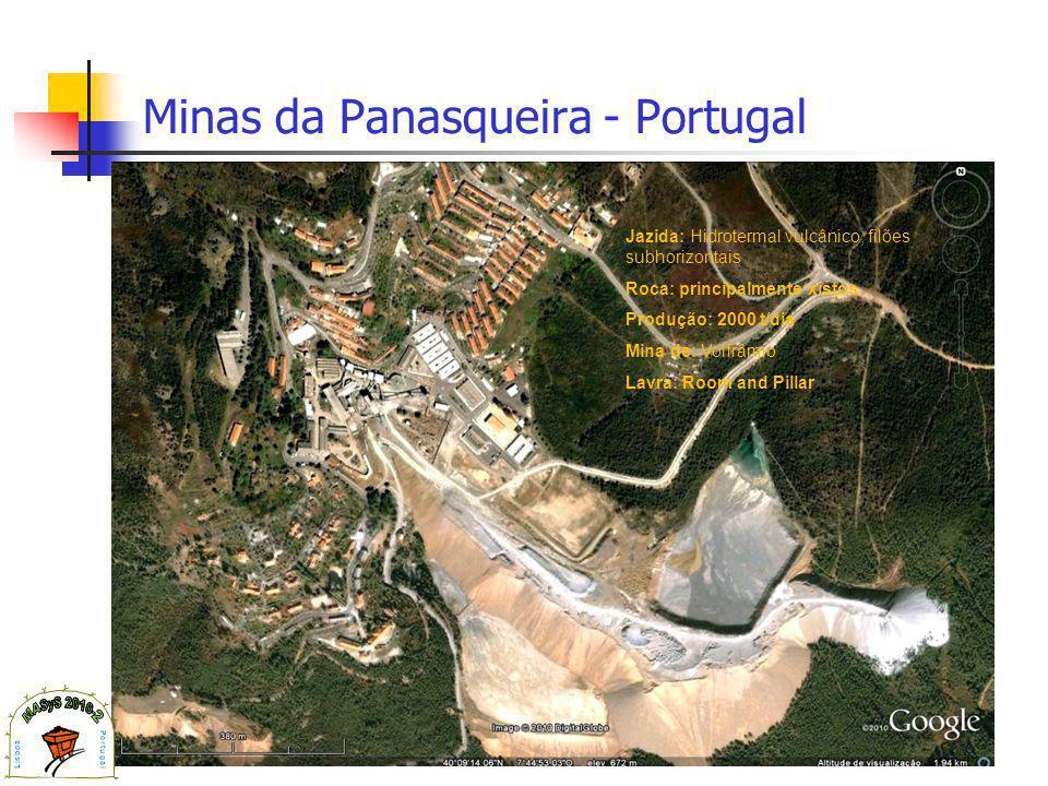 Minas da Panasqueira - Portugal Jazida: Hidrotermal vulcânico, filões subhorizontais Roca: principalmente xistos Produção: 2000 t/dia Mina de: Volfrâmio Lavra: Room and Pillar