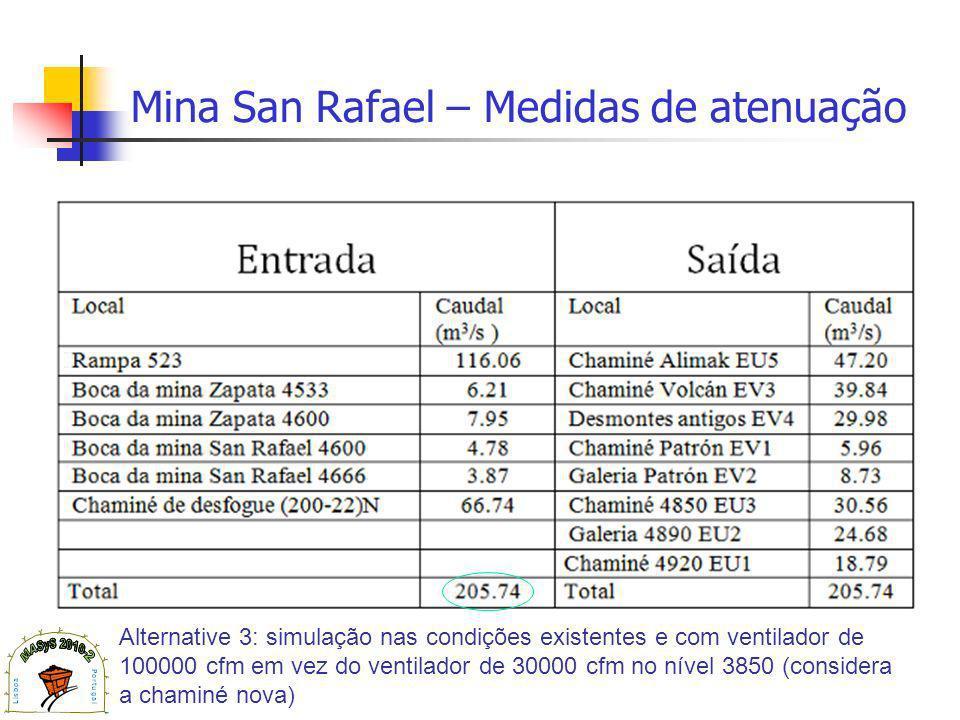 Mina San Rafael – Medidas de atenuação Alternative 3: simulação nas condições existentes e com ventilador de 100000 cfm em vez do ventilador de 30000 cfm no nível 3850 (considera a chaminé nova)