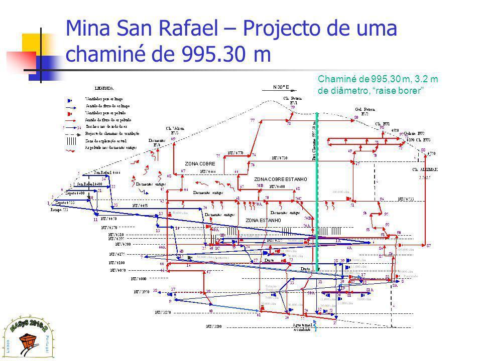 Mina San Rafael – Projecto de uma chaminé de 995.30 m Chaminé de 995,30 m, 3.2 m de diâmetro, raise borer