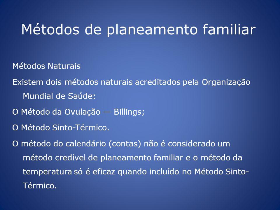 Métodos de planeamento familiar Métodos Naturais Existem dois métodos naturais acreditados pela Organização Mundial de Saúde: O Método da Ovulação Bil