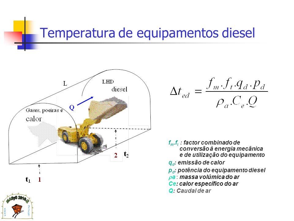 Temperatura de equipamentos diesel f m.f t : factor combinado de conversão à energia mecânica e de utilização do equipamento q d : emissão de calor p