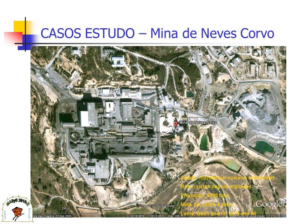 CASOS ESTUDO – Mina de Neves Corvo Jazida: hidrotermal vulcano sedimentar Roca: xistos negros argilosos Produção: 6500 t/dia Mina de: cobre e zinco La