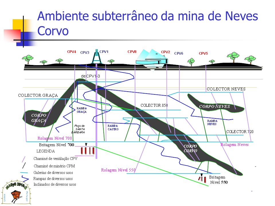 Ambiente subterrâneo da mina de Neves Corvo