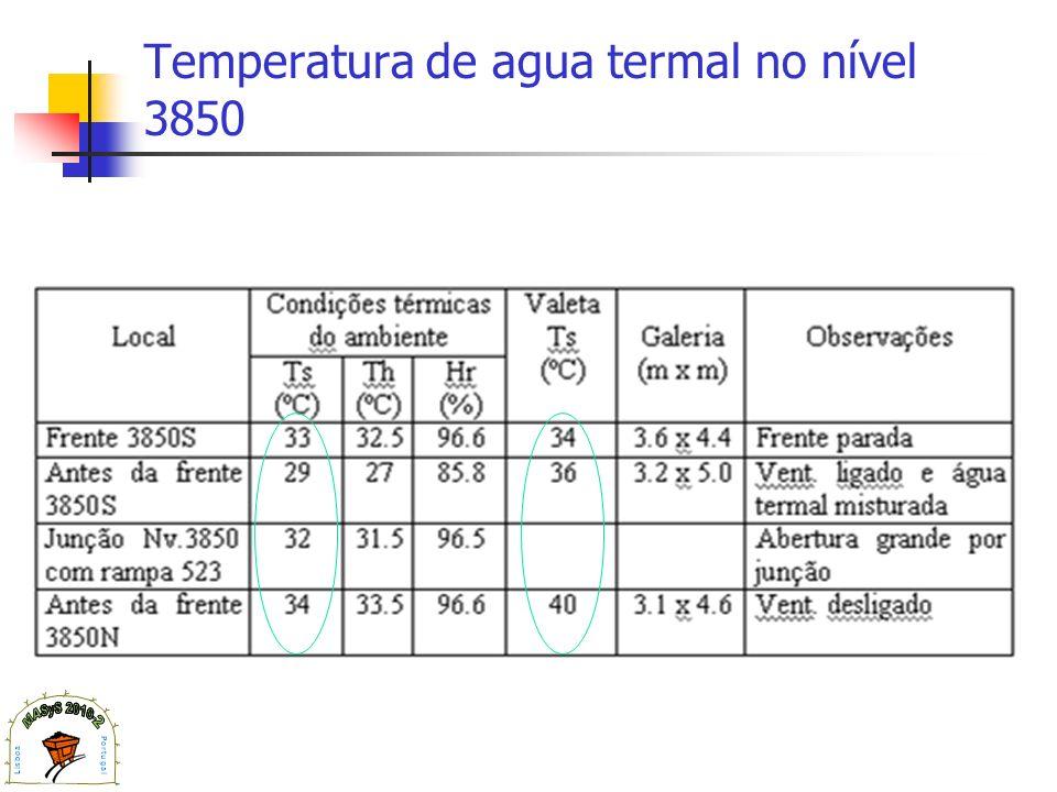 Temperatura de agua termal no nível 3850