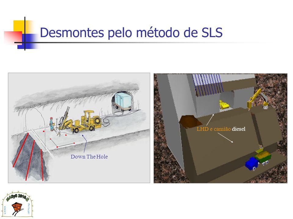 Desmontes pelo método de SLS LHD e camião diesel Down The Hole