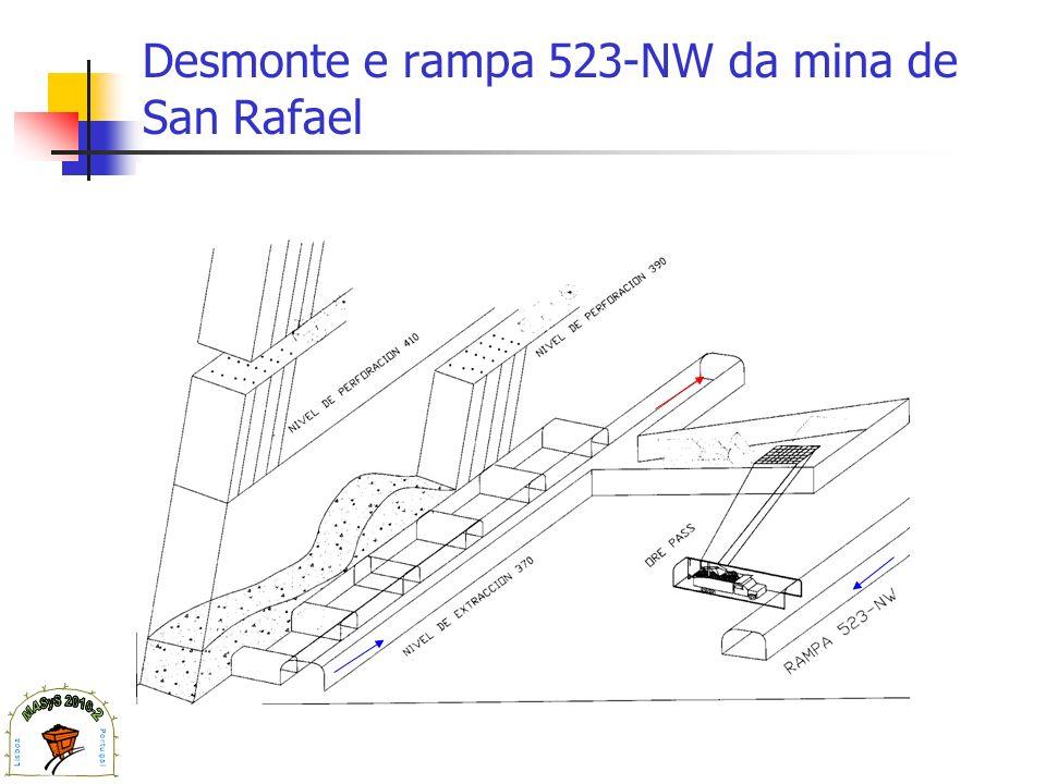 Desmonte e rampa 523-NW da mina de San Rafael