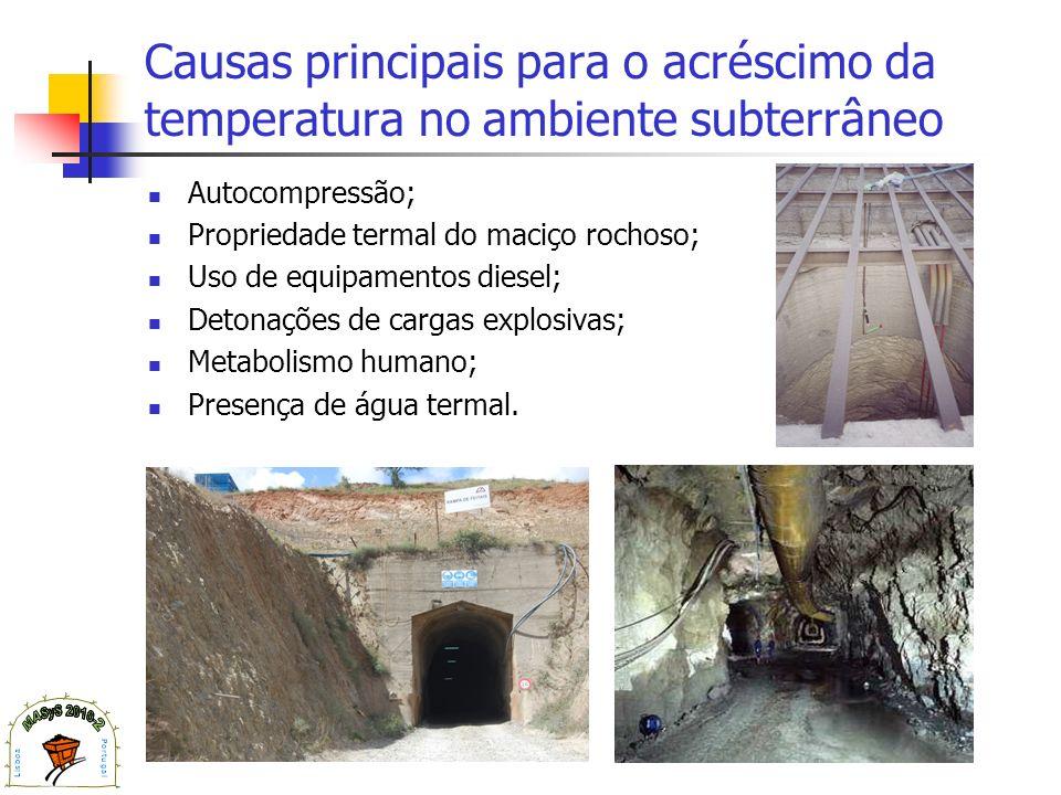 Causas principais para o acréscimo da temperatura no ambiente subterrâneo Autocompressão; Propriedade termal do maciço rochoso; Uso de equipamentos di