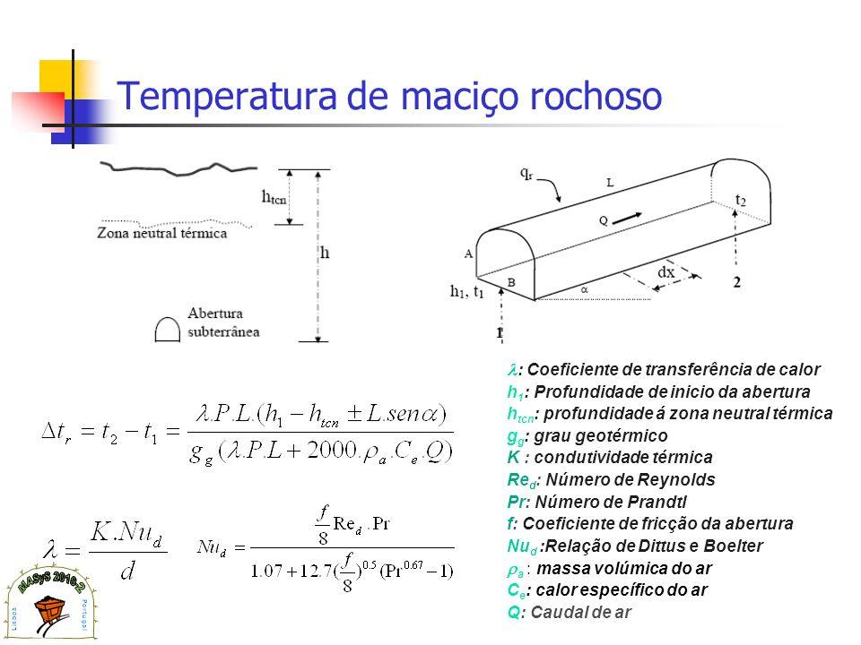 Temperatura de maciço rochoso : Coeficiente de transferência de calor h 1 : Profundidade de inicio da abertura h tcn : profundidade á zona neutral tér