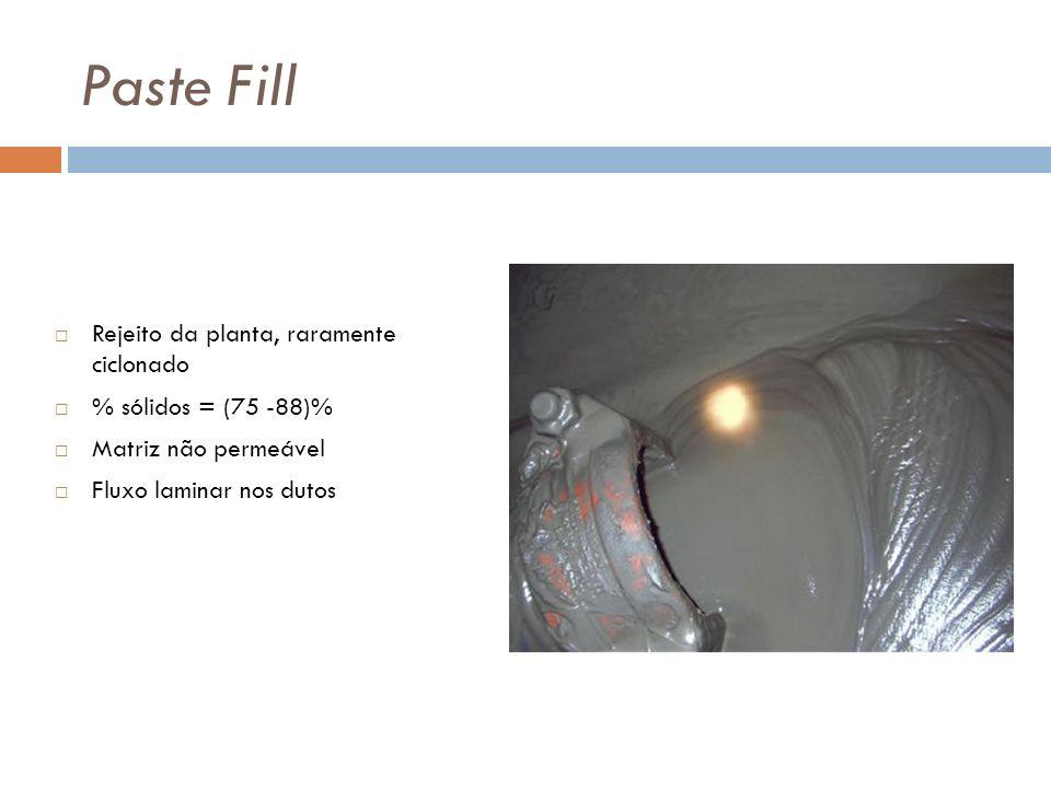 Paste Fill Rejeito da planta, raramente ciclonado % sólidos = (75 -88)% Matriz não permeável Fluxo laminar nos dutos