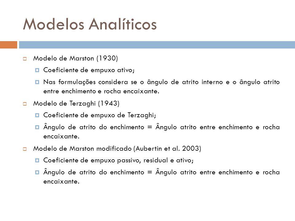 Modelos Analíticos Modelo de Marston (1930) Coeficiente de empuxo ativo; Nas formulações considera se o ângulo de atrito interno e o ângulo atrito ent