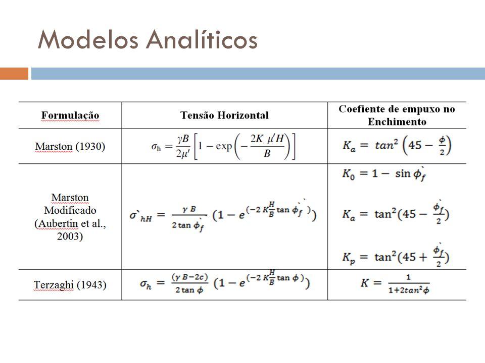 Modelos Analíticos