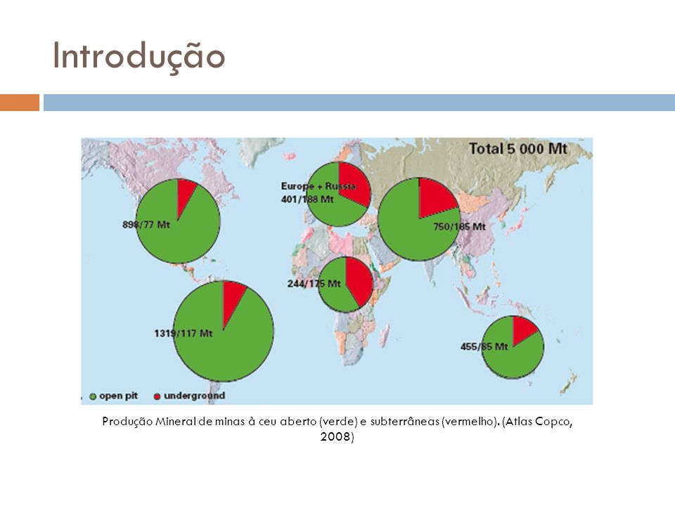 Introdução Produção Mineral de minas à ceu aberto (verde) e subterrâneas (vermelho). (Atlas Copco, 2008)