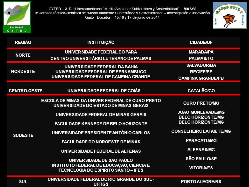 CYTED – 3: Red Iberoamericana Medio Ambiente Subterráneo y Sostenibilidad - MASYS 3ª Jornada técnico-científica de Medio Ambiente Subterráneo y Sostenibilidad – Investigación e innovación Quito - Ecuador – 15,16 y 17 de junio de 2011 Evolução do número de matrículas dos dez maiores cursos, em número de matriculas em 2009, segundo a classificação de cursos – Brasil 2005-2009