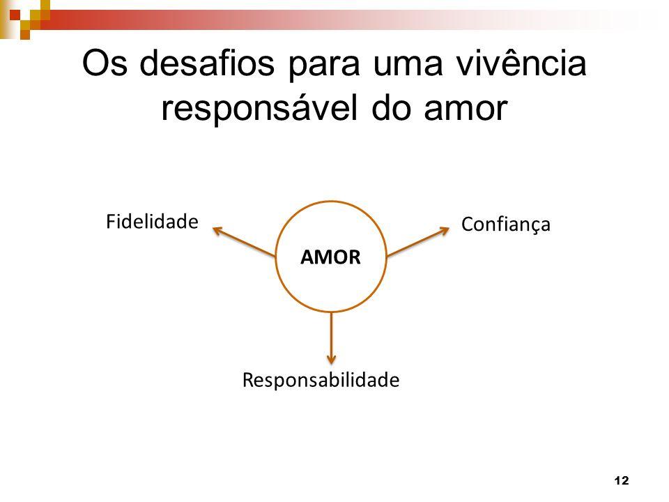 Os desafios para uma vivência responsável do amor 12 AMOR Fidelidade Responsabilidade Confiança